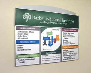 Wayfinding Signs directory2 300x242